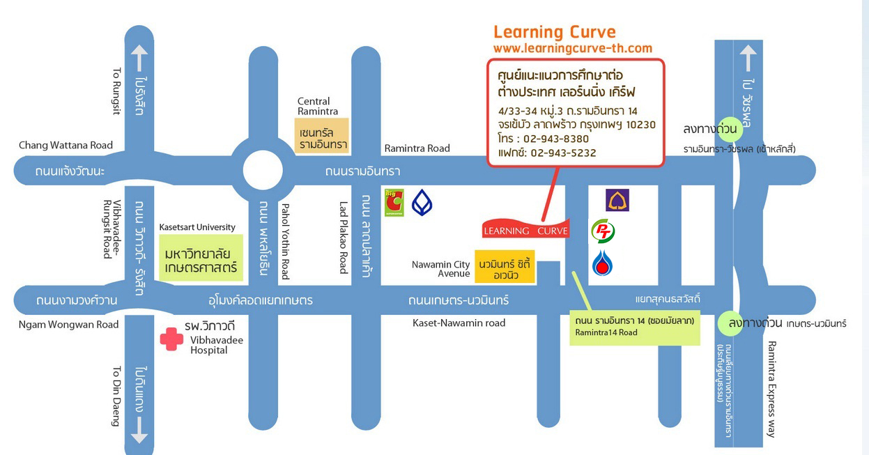 Map_Learning Curve